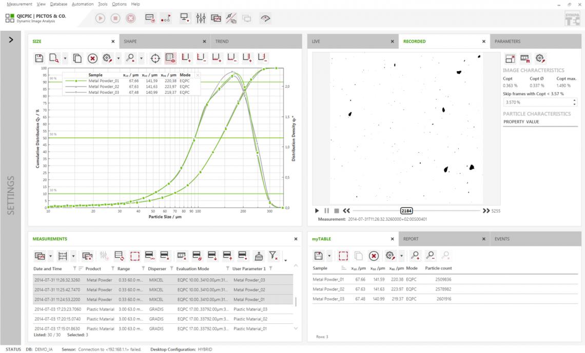 Analisador de Tamanho de Partículas por Imagem Dinâmica QICPIC Sympatec Camsizer Morfologi Analysette Sentinelpro